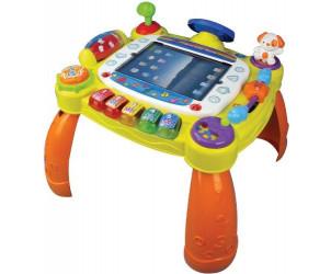 Ma table d'activité Little App