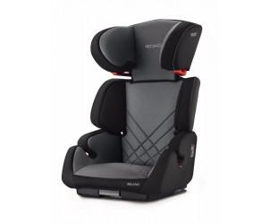 Siège auto Milano Seatfix