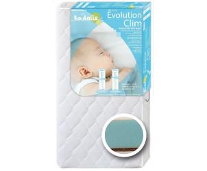 Matelas Bébé Evolution CLIM
