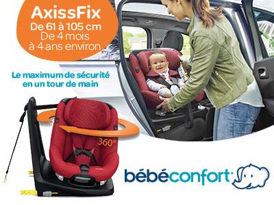 test axissfix
